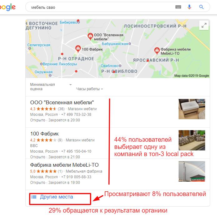 оптимизировать сайт Бабушкинская